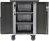 Bretford EVER Cart with MiX Module System USB - 33.2' Width x 25.8' Depth x 44.5' Height - For 45 Devices