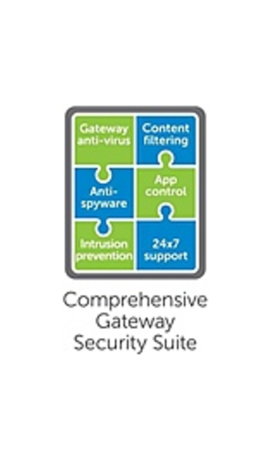 SonicWall Comprehensive Gateway Security Suite Bundle - SonicWALL SOHO Network Security Firewall - Subscription License 1 Appliance